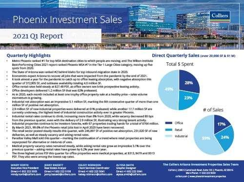 Phoenix Investment Sales 1Q 2021 Report