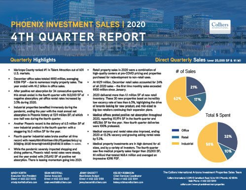 Phoenix Investment Sales, 2020 4Q Report